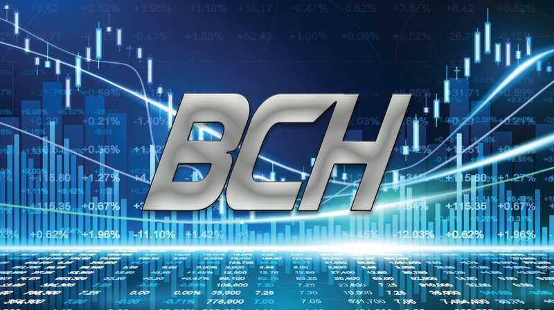 Bitcoin Cash Teknik,Fiyat Analizi