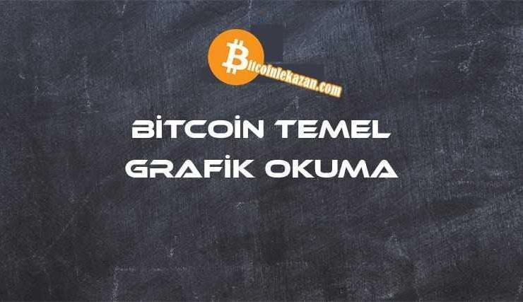 Bitcoin Fiyat Grafikleri Nasıl Yorumlanır ?