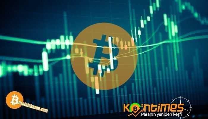 Bitcoin Analizi(19.09.2018)