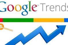 Google Trendler'e Göre Bitcoin'e İlgi Artıyor