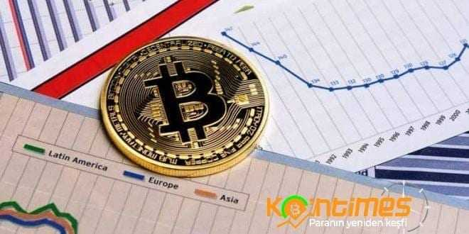 Bitcoin Uzun Dönem Analizi