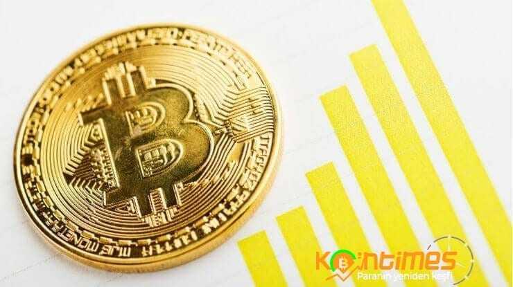 yarılanmaya i̇ki ay kala bitcoin (btc) 8.000 doların altında 1