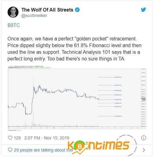 Bitcoin Fiyatı Aniden 8400 Doların Altına Düştü
