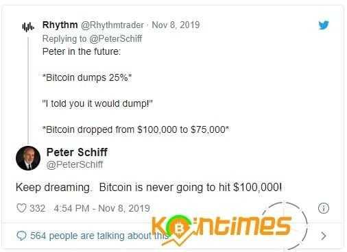 Peter Schiff : Bitcoin Asla 100.000 Dolara Ulaşamayacak