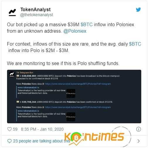 Bitcoin (BTC) Balinası 5000 Bitcoin'i Poloniex'e Taşıdı