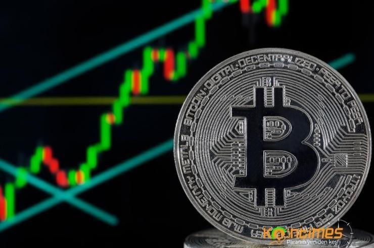 Bitcoin sert düştü,Düşüş nerede son bulacak?