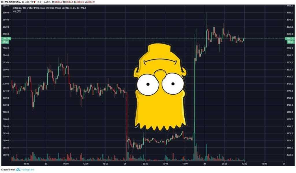 Bart Formasyonu Nedir?