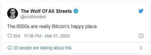Bitcoin (BTC) Önümüzdeki Hafta Yeniden 4200 Doları Test Edecek