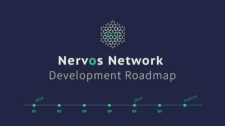 nervos network (ckb) nedir?