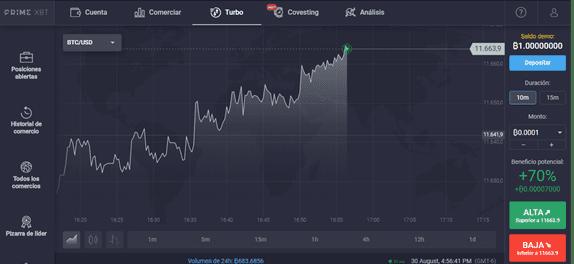 primexbt: size bir çok şey sunan bitcoin tabanlı marj ticareti platformu (2020 değerlendirmesi) 5
