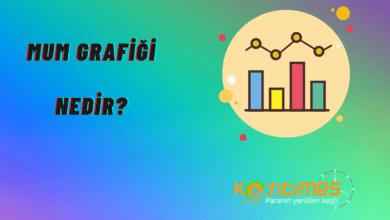 mum grafiği nedir? mum grafikleri nasıl okunur? 1